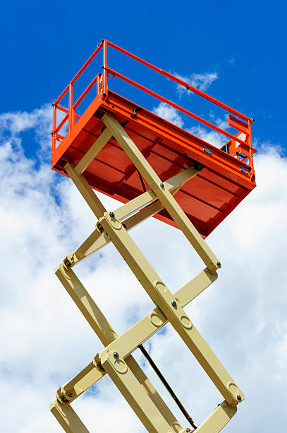 Types And Uses Of Battery And Electric Scissor Lifts